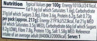Falafel & Houmous Wrap - Nutrition facts