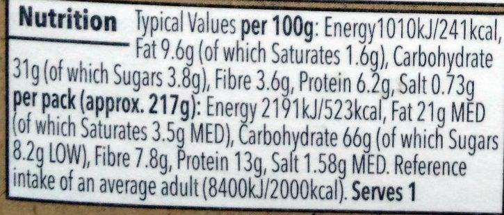 Falafel & Houmous - Informations nutritionnelles