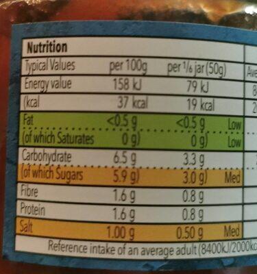 Mild salsa - Valori nutrizionali - en