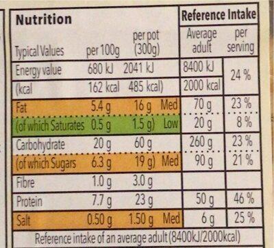 BBQ Chicken Pasta Bowl - Nutrition facts - en