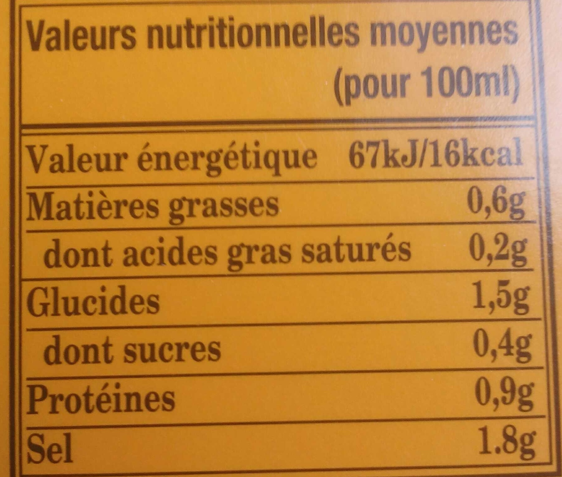 Original Red Sauce - Nutrition facts - fr