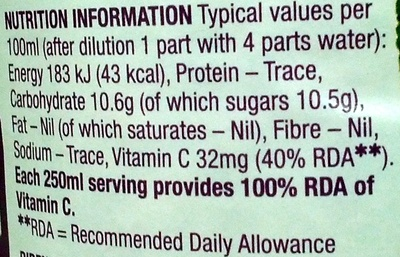 Ribena blackcurrant - Nutrition facts