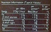 Classic Mint Sauce - Nutrition facts