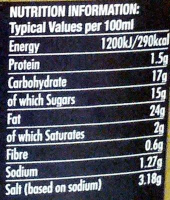 Tartare Sauce - Nutrition facts