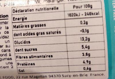 Organic Beanz in a Rich Tomato Sauce - Nutrition facts - en