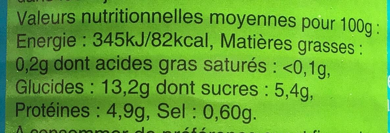 Beanz - Informations nutritionnelles - fr