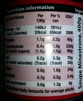 Minestrone soup 405 g - Nutrition facts