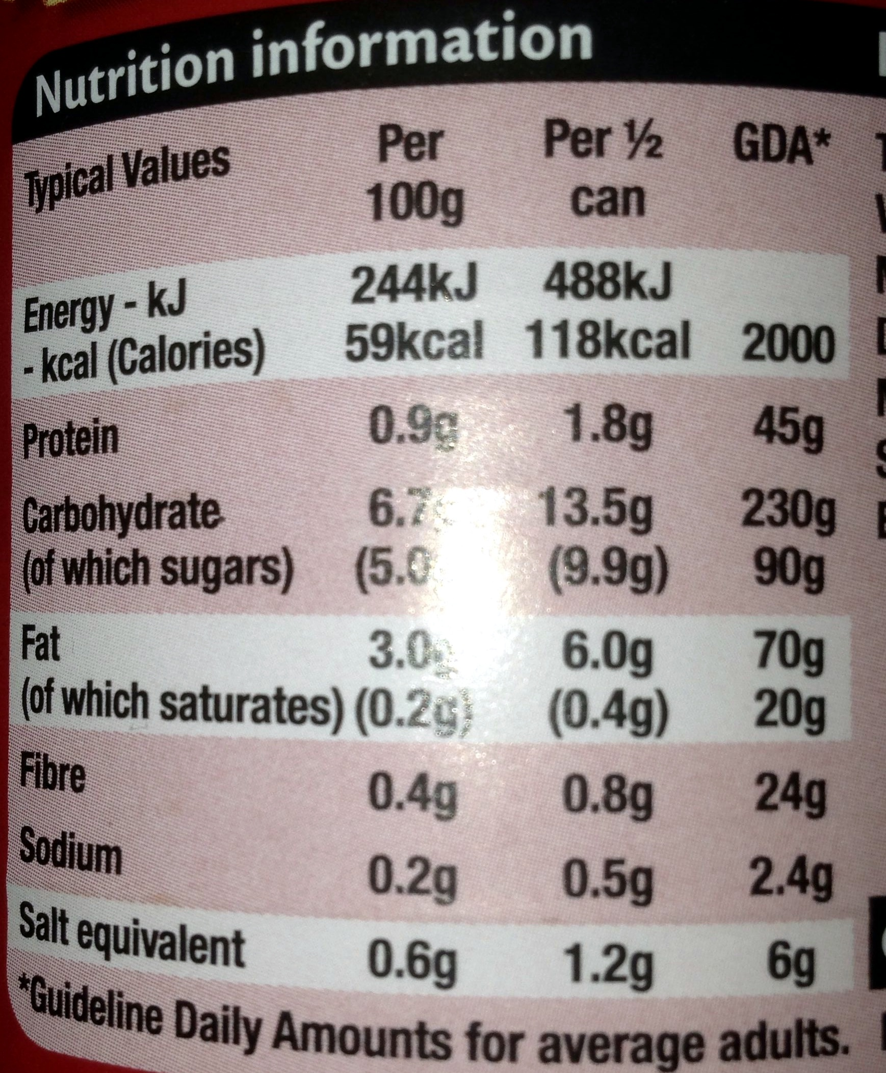 cream of tomato soup - Nutrition facts - en