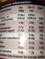 Cream of chicken soup - Voedingswaarden - en