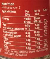 Classic Vegetable - Informations nutritionnelles