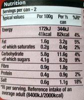 Classic Carriot & Coriander - Informations nutritionnelles - en