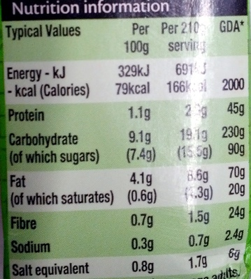 Gluten Free Tomato Frito pasta Sauce - Informations nutritionnelles - en