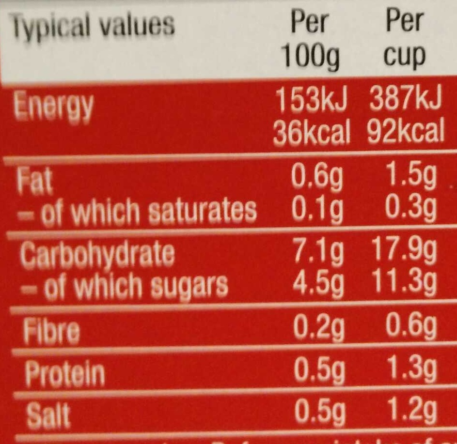 Cream of Tomato Cup Soup - Nutrition facts