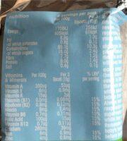 Biscuit - Διατροφικά στοιχεία - el
