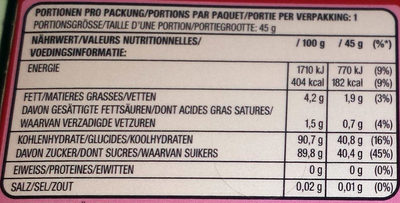 Skittles Fruits - Nutrition facts