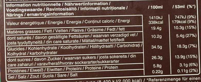 Snickers ice cream - Nutrition facts