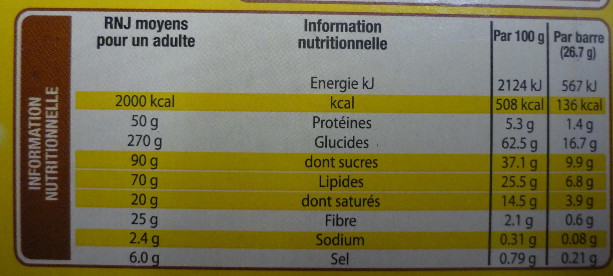 Twix Top - Información nutricional - fr
