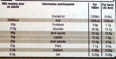 Twix barres glacées - Informations nutritionnelles - fr