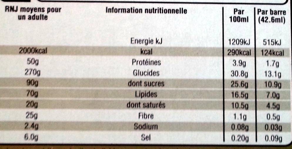 Twix barres glacées - Información nutricional - fr