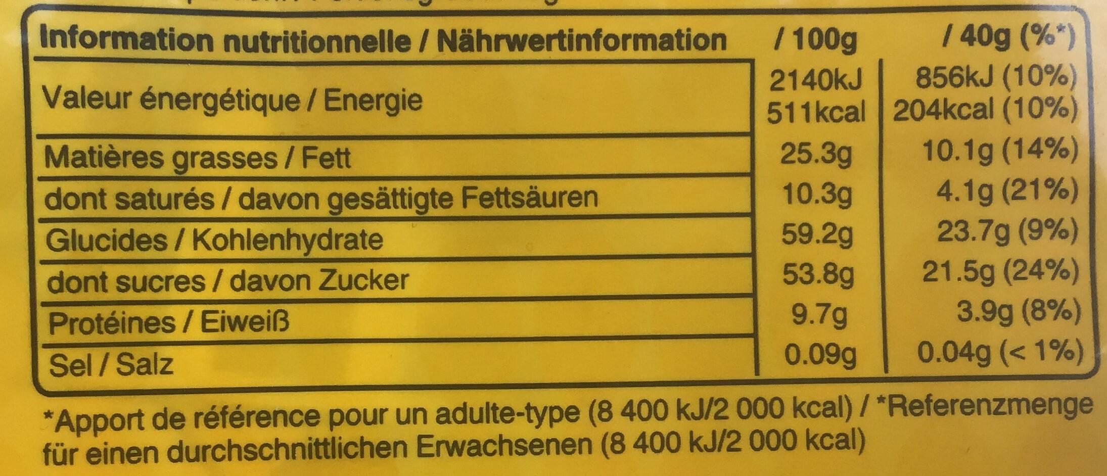 M&M's - Ingredients