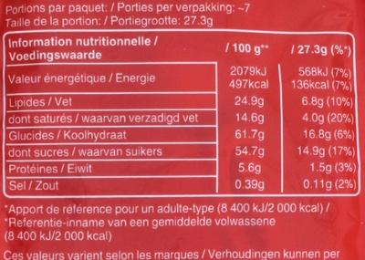 celebrations - Informations nutritionnelles