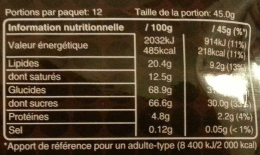 Mars Chocolate Bar Nutritional Information