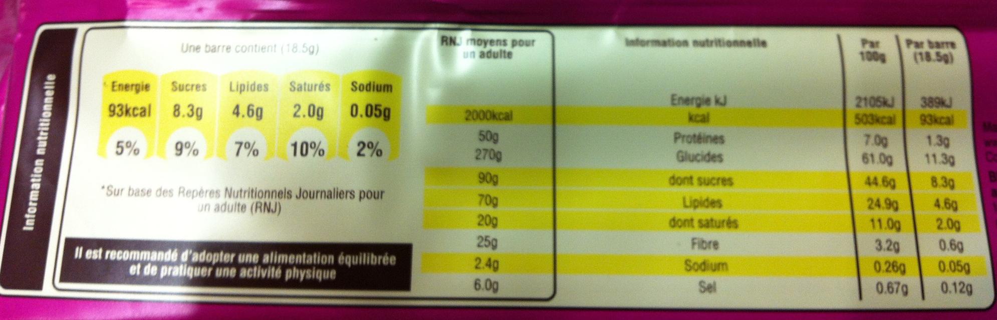 Balisto fruits des bois - Nutrition facts