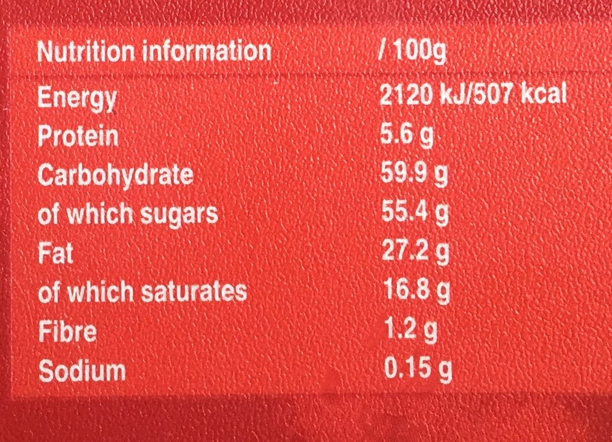 Celebrations - Nutrition facts