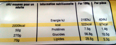 Balisto x2 - Informations nutritionnelles