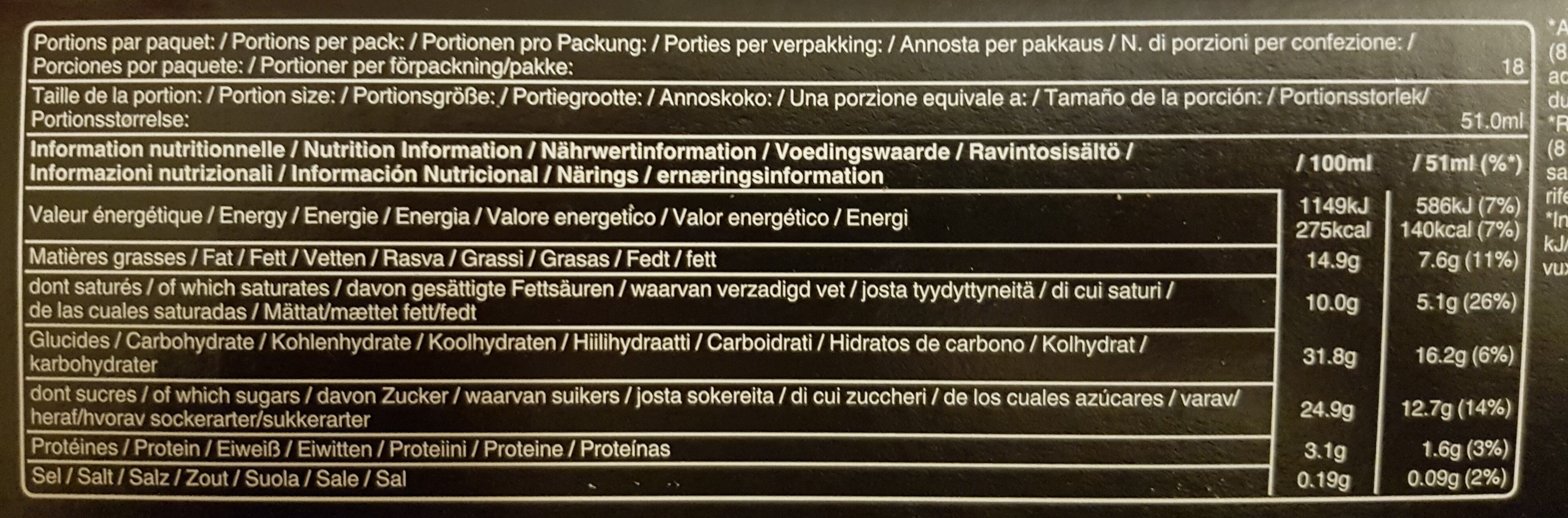 Mars Barres Glacées - Nutrition facts - fr