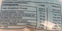 Bounty Miniatures - Informations nutritionnelles - fr
