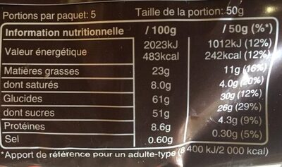 Snickers - Informations nutritionnelles - fr