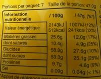 M&Ms Peanut - Nutrition facts