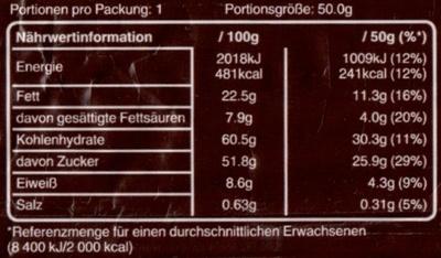 Snickers - Nährwertangaben