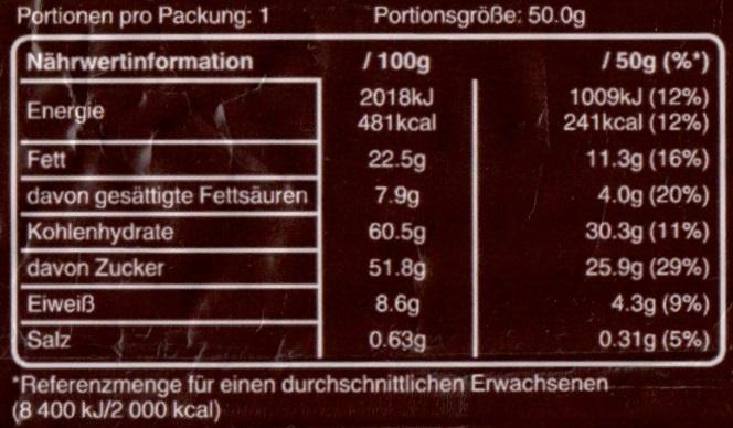 Snickers - Nährwertangaben - de
