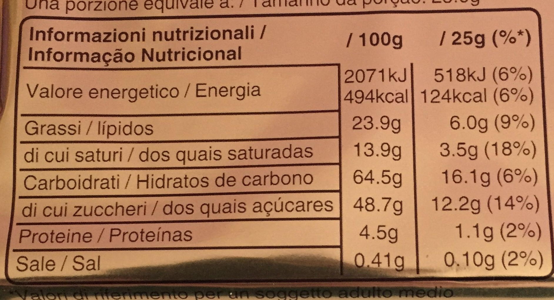 Twix - Nutrition facts