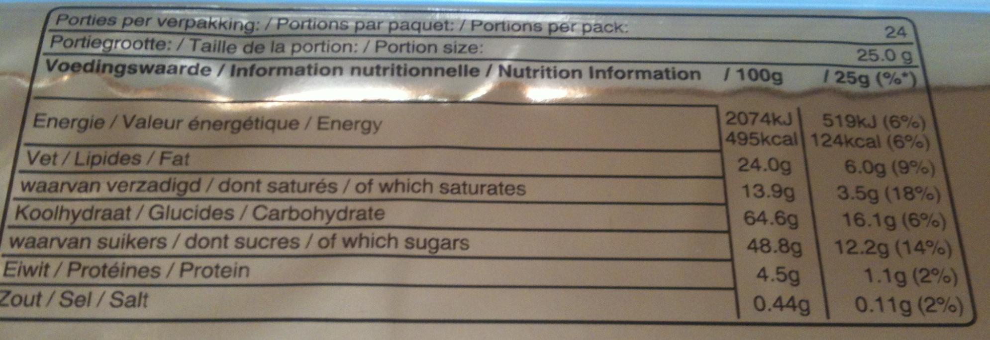 Twix - Informations nutritionnelles