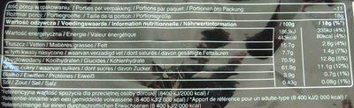 Mars Minis - Nutrition facts - de
