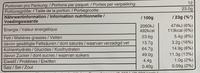 Twix Cappuccino - Información nutricional - fr