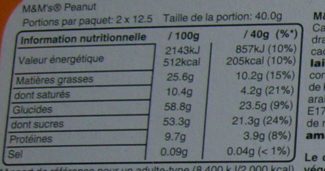 M&M's - Nutrition facts - fr
