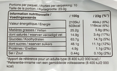 Twix White - Nutrition facts Twix White - Nutrition facts