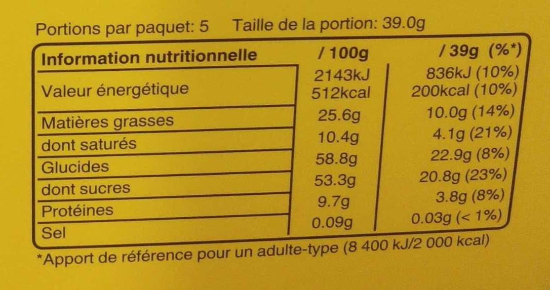 M&M's Peanut - Spécial Fêtes - Informations nutritionnelles