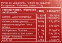 Maltesers - Informations nutritionnelles - fr