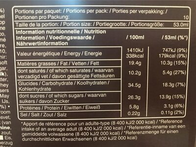 Barres glacées cacahuètes - Nutrition facts