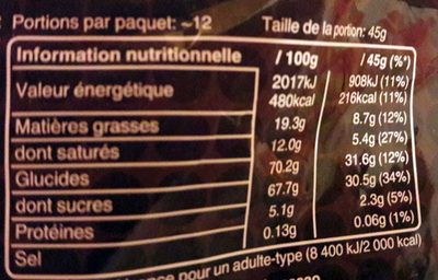 M&m's chocolate - Informations nutritionnelles - fr