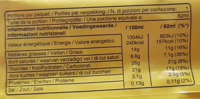 Ice cream m&m's - Informations nutritionnelles