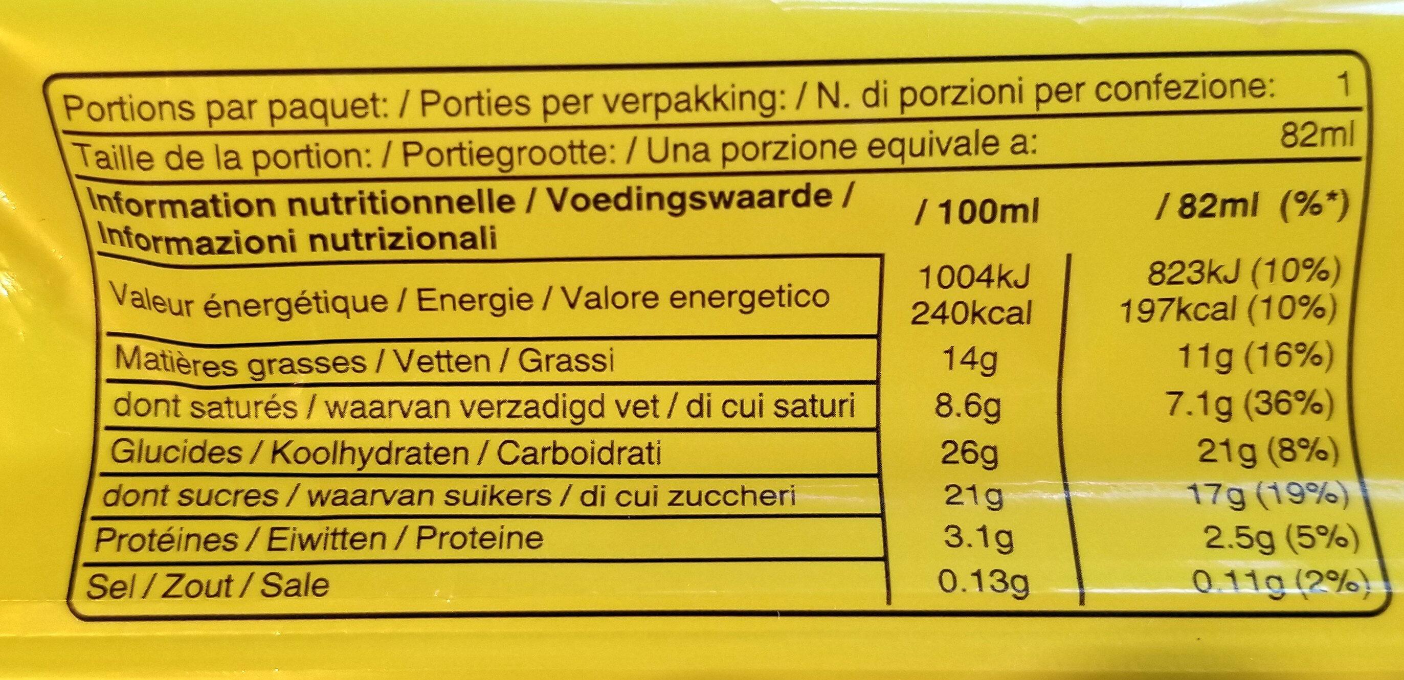 Ice cream - Wartości odżywcze - pl