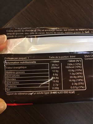Chocolate M & M's Ice Cream - Informations nutritionnelles