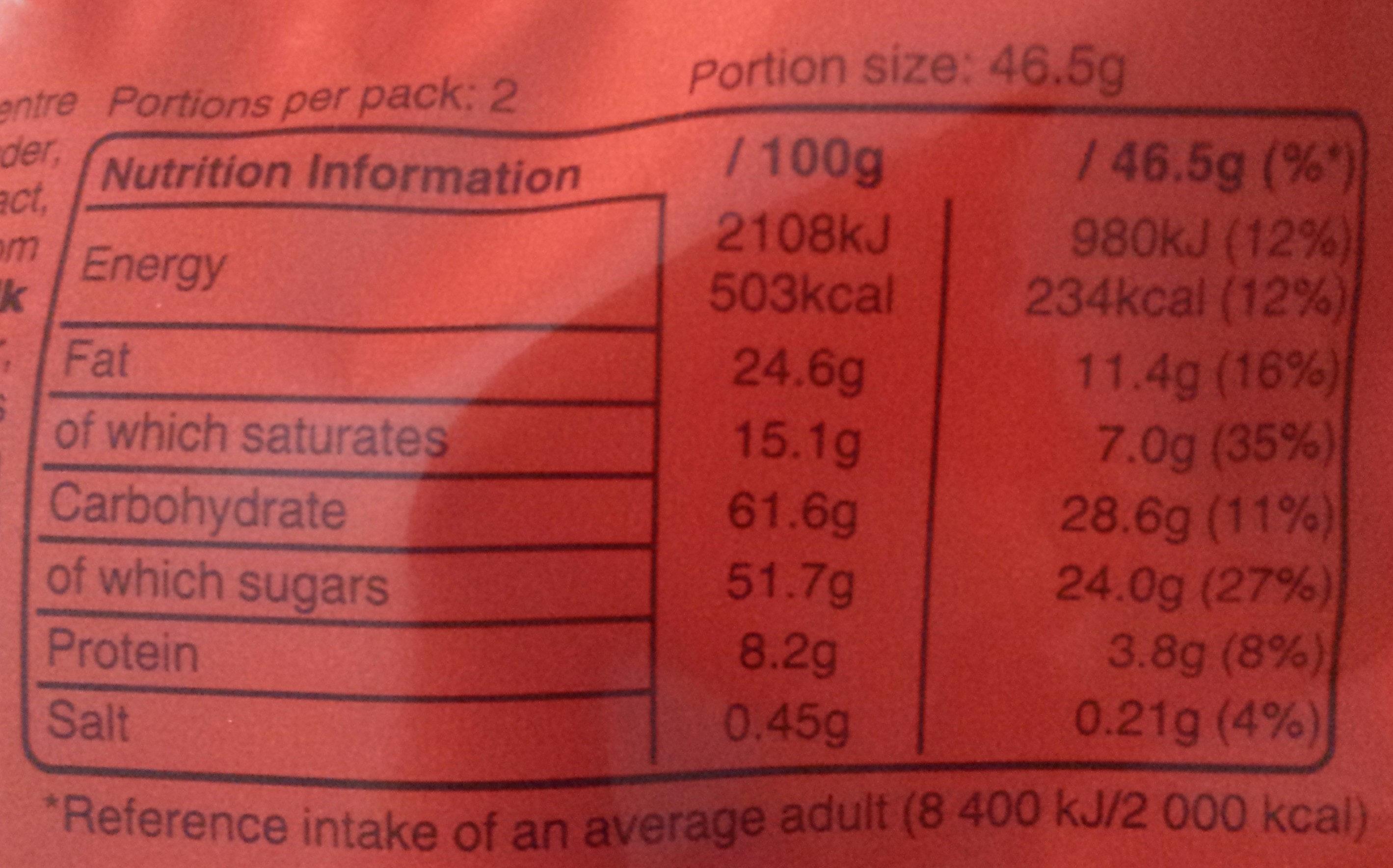 Maltesers - Información nutricional