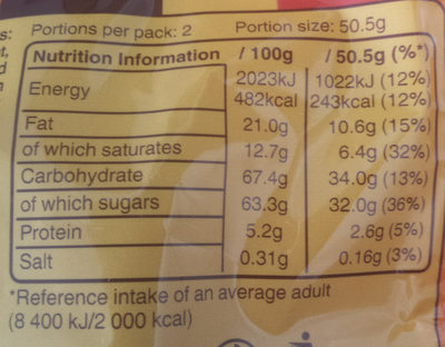 Revels - Nutrition facts - en